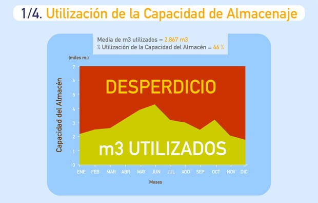 externalizacion_grafico_1