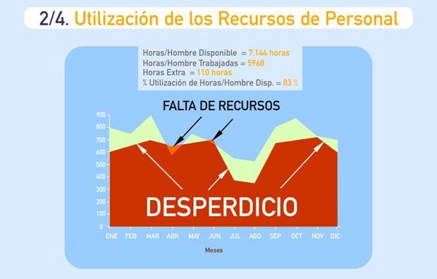 externalizacion_grafico_2